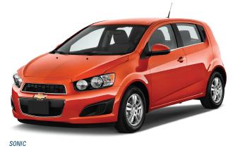 Chevrolet Sonic Red