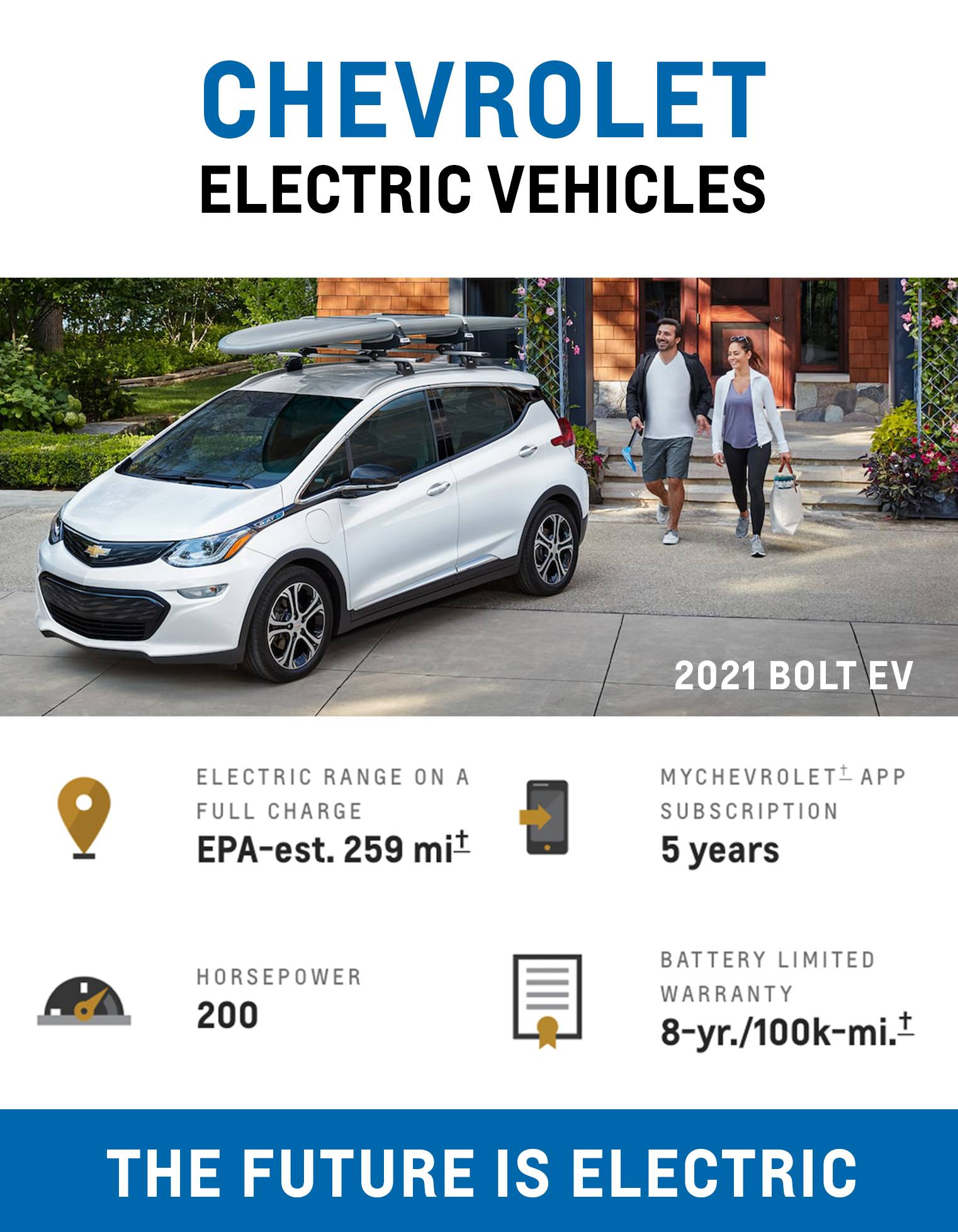 Blue and black writing saying Chevrolet Electric Vehicles and The Future Is Electric. Image of a couple and a white electric hatchback, and graphics explaining the vehicles attributes